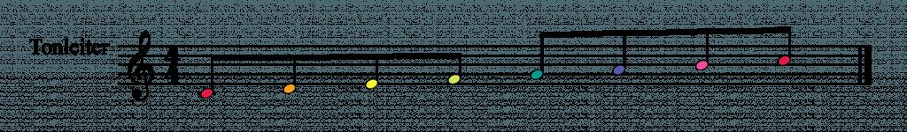 2 einfache Kinderlieder für Boomwhackers in C-Dur 1
