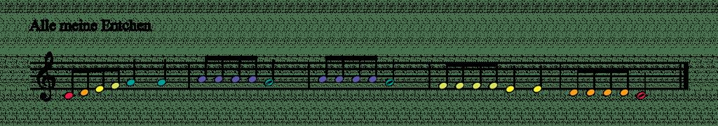 2 einfache Kinderlieder für Boomwhackers in C-Dur 2