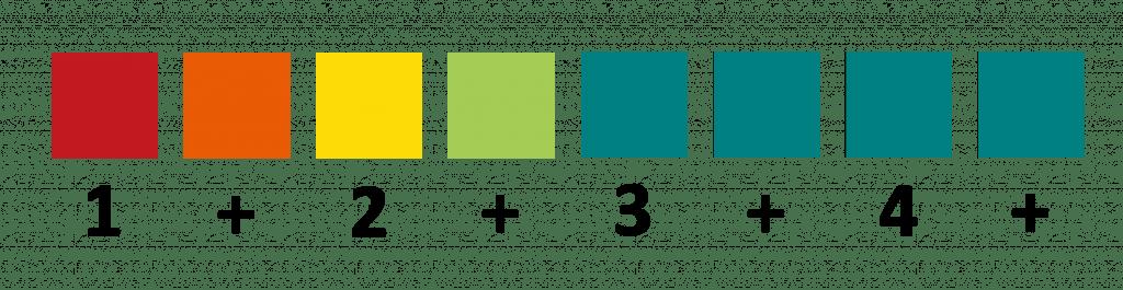 2 einfache Kinderlieder für Boomwhackers in C-Dur 3