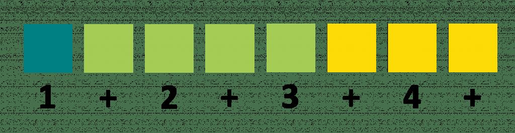 2 einfache Kinderlieder für Boomwhackers in C-Dur 6