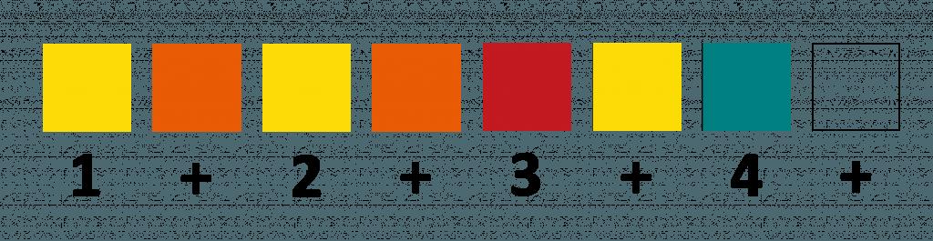 2 einfache Kinderlieder für Boomwhackers in C-Dur 7
