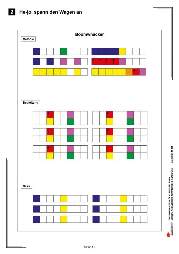 Boomwhackers für kleine Gruppen - He-jo, spann den Wagen an - Einzelstimmen in Boomwhackers Notation