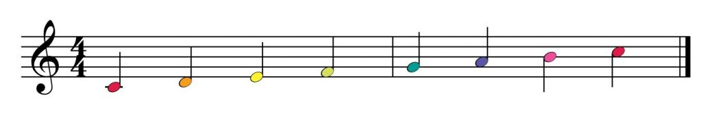 Bunte Noten für Glockenspiel kostenlos, auch für Boomwhackers geeignet
